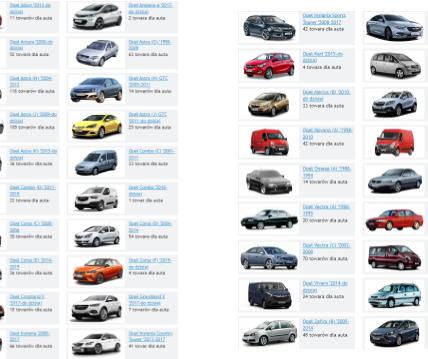 mity o samochodach Opel